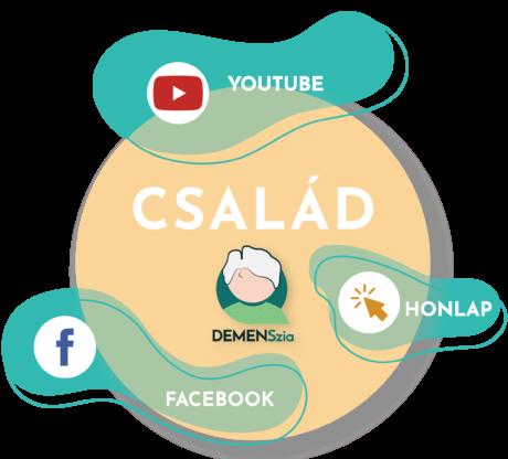 DemenSzia Program videóblog és Facebook közösség